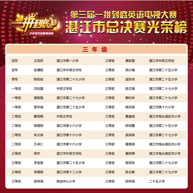 第三届一拼到底英语大赛湛江城市总决赛获奖名单【光荣榜】