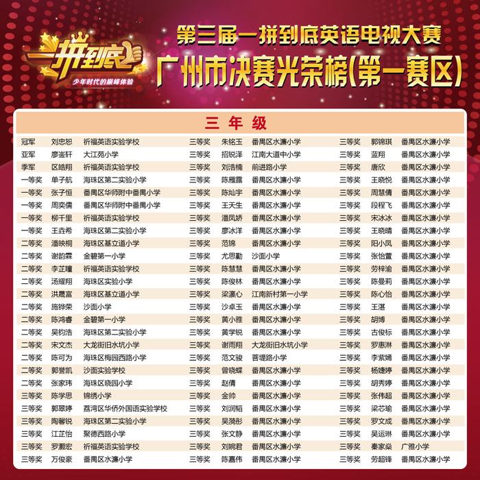 【广州第一赛区】第三届一拼到底英语电视大赛广州第一赛区城市总决赛(现场赛)光荣榜