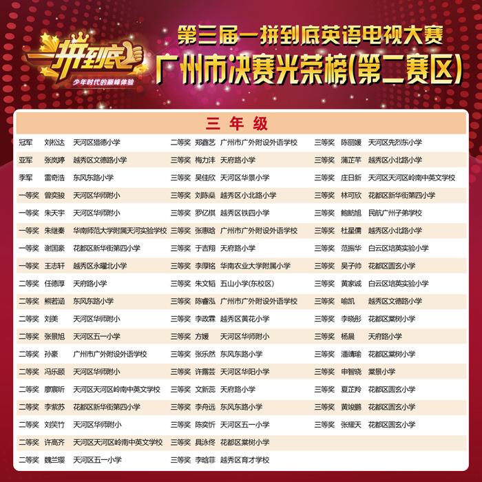 【广州第二赛区】第三届一拼到底英语电视大赛广州第二赛区城市总决赛(现场赛)光荣榜