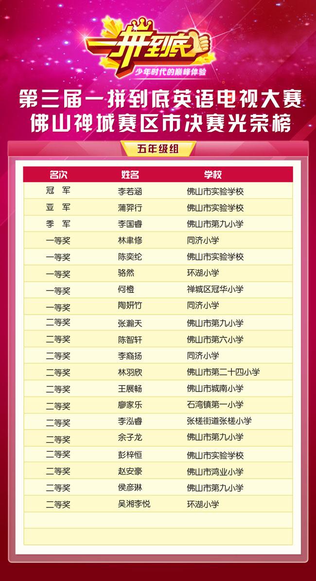 佛山【南海】【禅城】光荣榜-一拼到底英语电视大赛市决赛