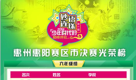 第二届妙语连珠惠州市决赛【惠阳赛区】光荣榜