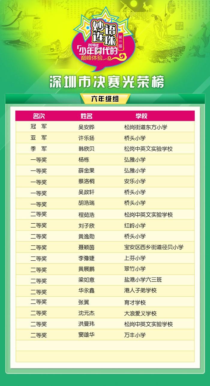 六年级光荣榜【深圳】.jpg