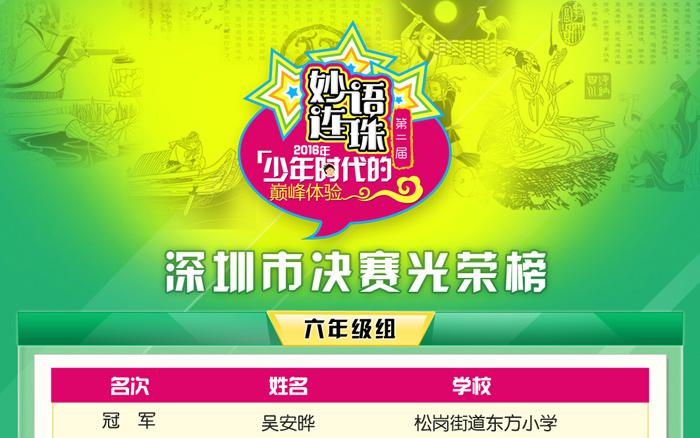 第二届妙语连珠深圳市决赛光荣榜