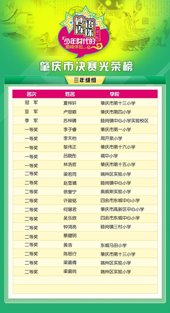 三年级光荣榜肇庆.jpg