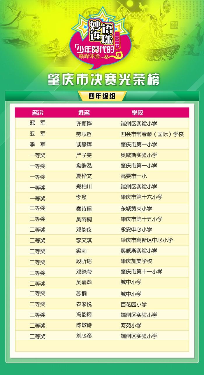 四年级光荣榜肇庆.jpg