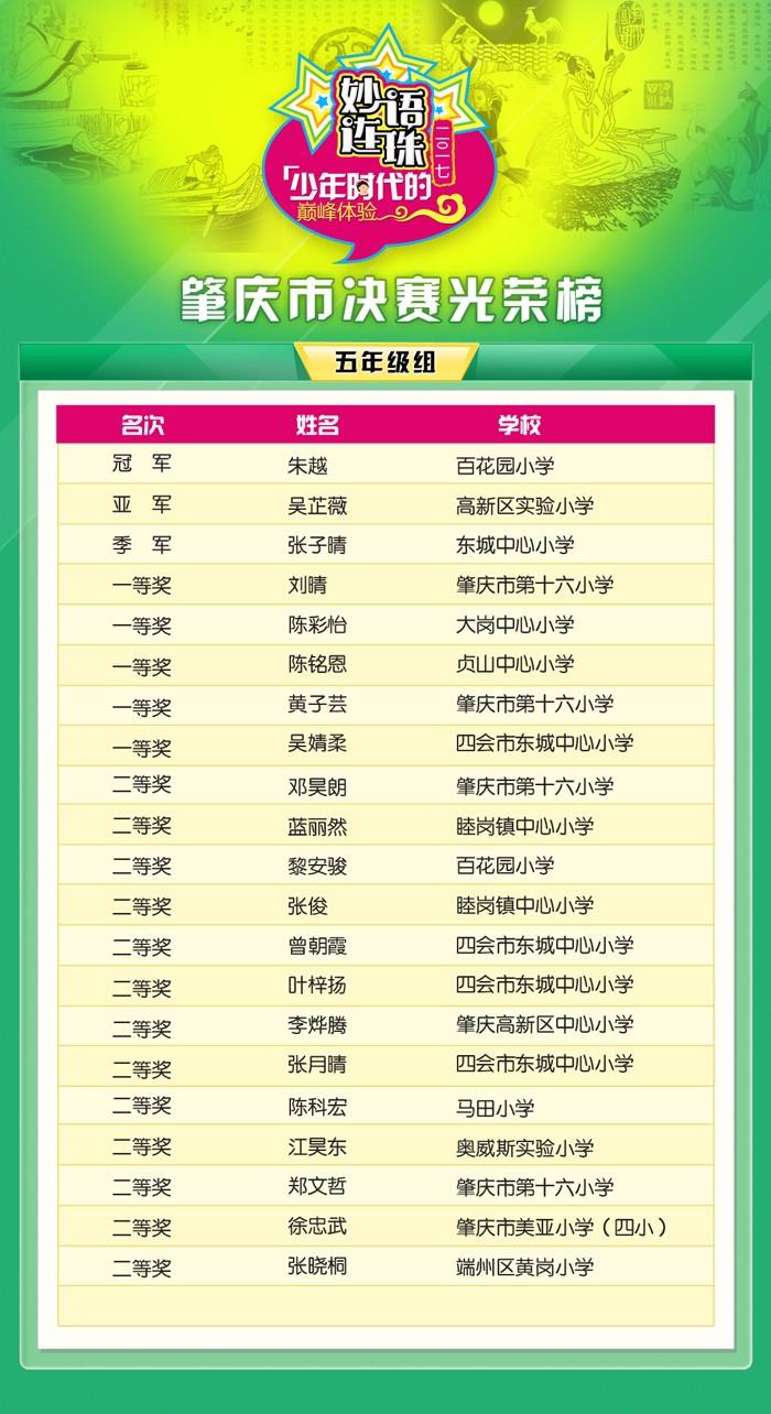 五年级光荣榜肇庆.jpg