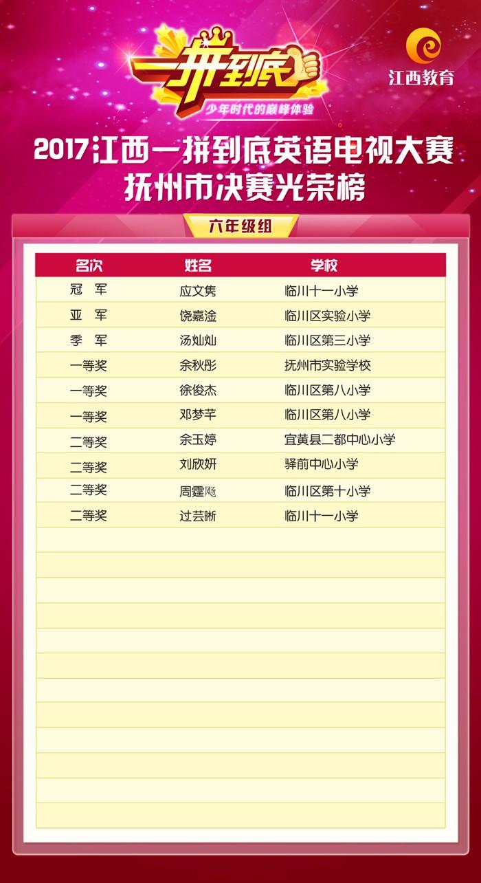 光荣榜江西抚州六年级.jpg