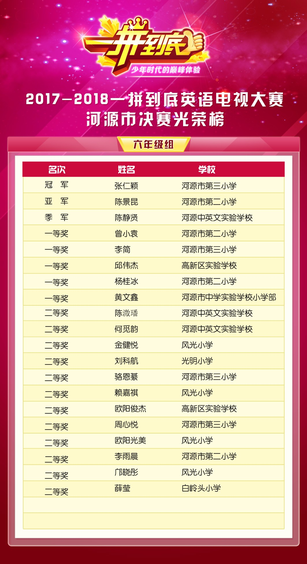光荣榜河源六年级.jpg